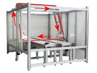 Description du parcours du fil abrasif dans la structure de la machine de découpe
