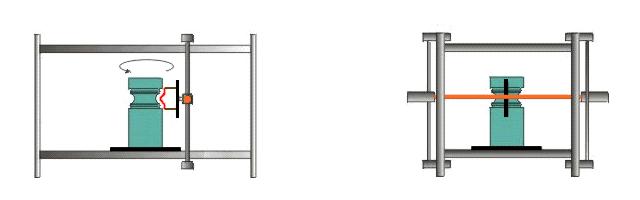 Option fil en forme pour machine de découpe polystyrène